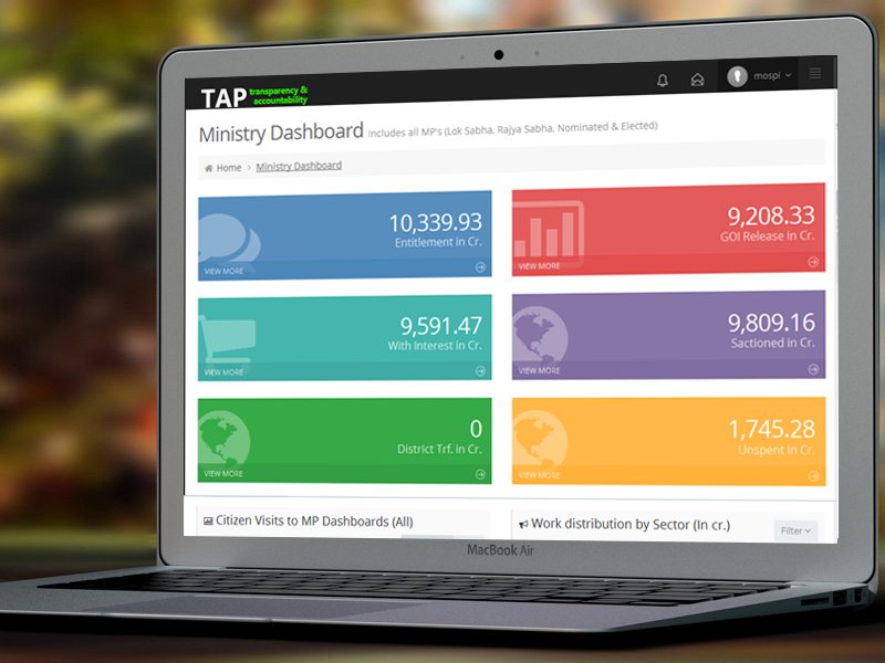 MPLADS Dashboard for Ministry